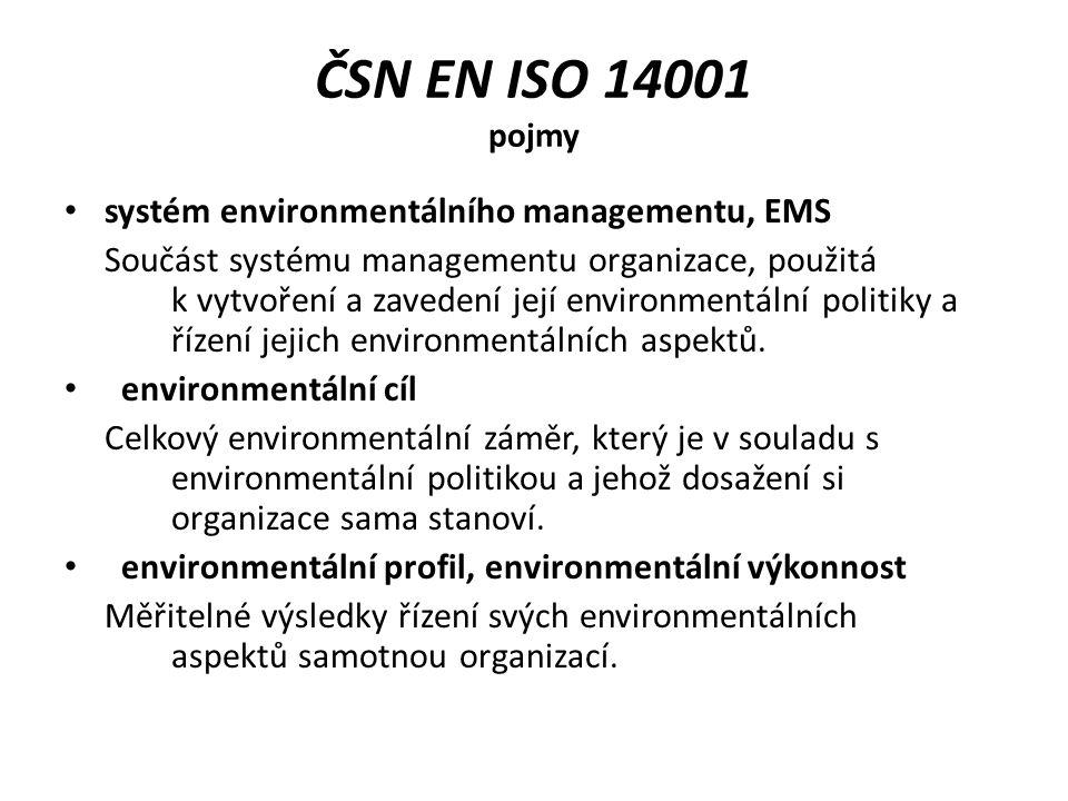 ČSN EN ISO 14001 pojmy systém environmentálního managementu, EMS