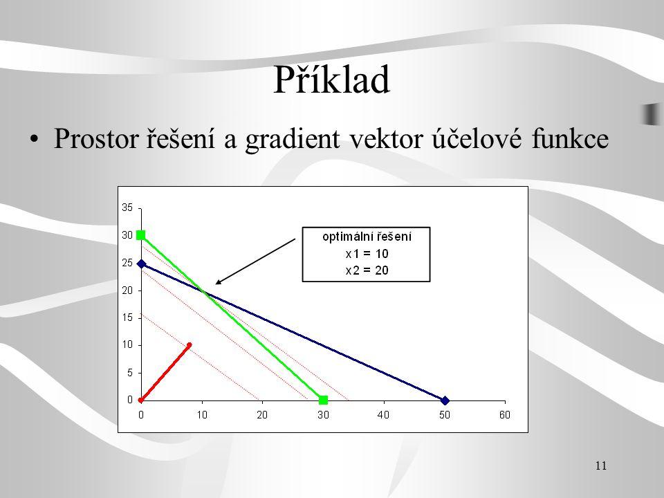 Příklad Prostor řešení a gradient vektor účelové funkce
