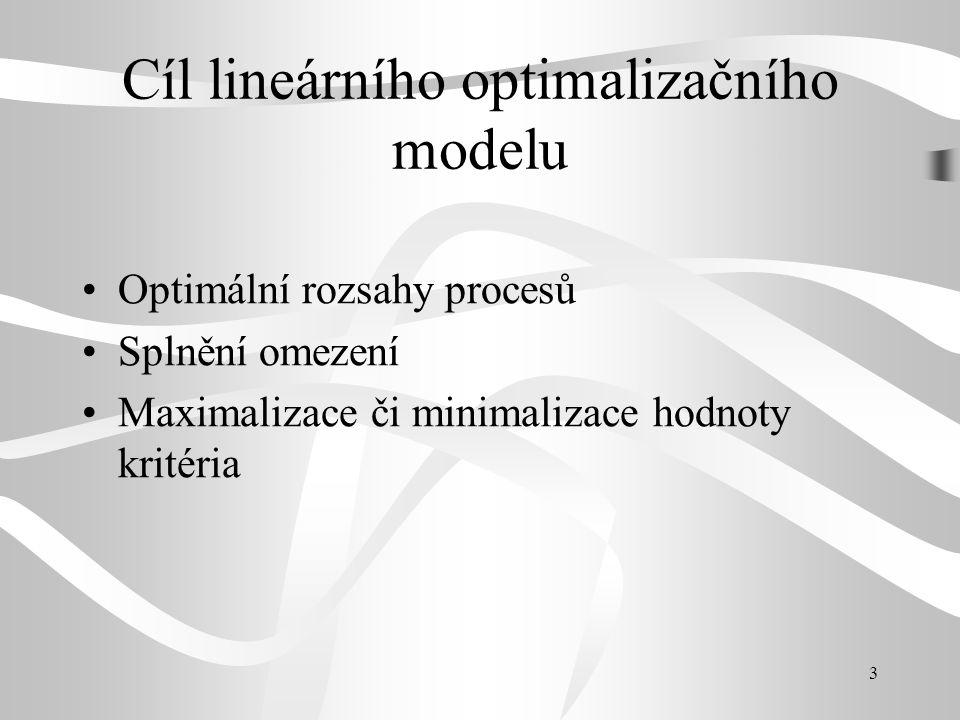 Cíl lineárního optimalizačního modelu