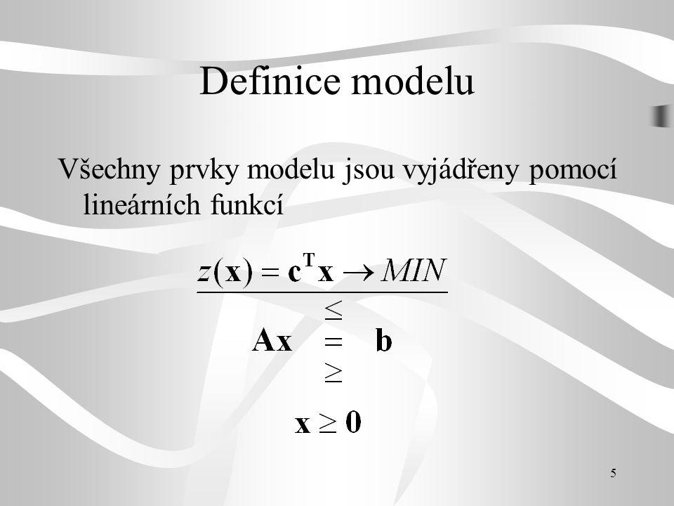 Definice modelu Všechny prvky modelu jsou vyjádřeny pomocí lineárních funkcí
