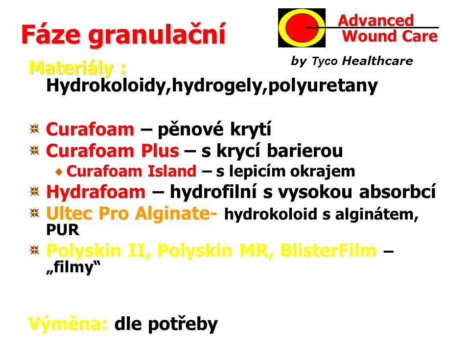 Fáze granulační Materiály : Hydrokoloidy,hydrogely,polyuretany
