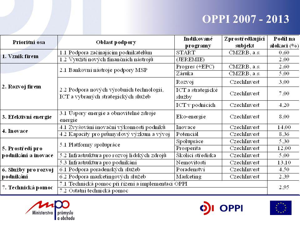 OPPI 2007 - 2013 Prioritní osy kopírují potřeby
