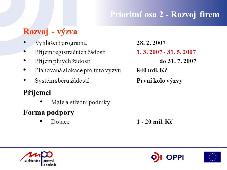 Prioritní osa 2 - Rozvoj firem