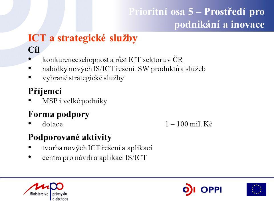 Prioritní osa 5 – Prostředí pro podnikání a inovace