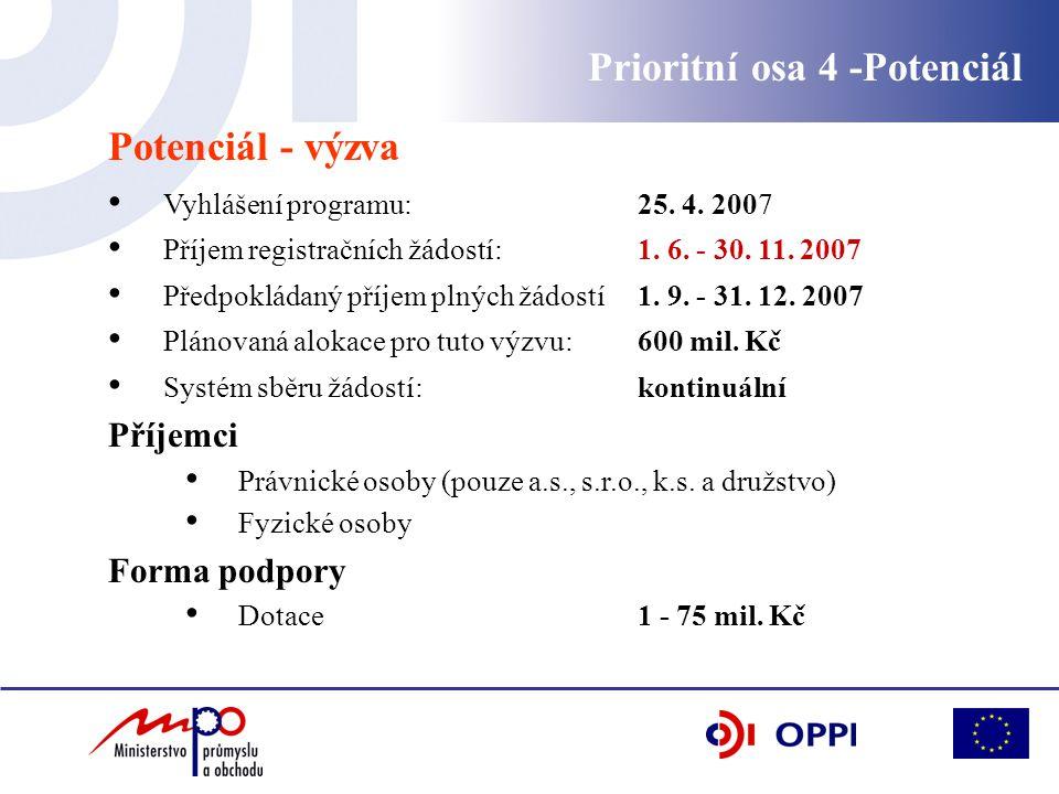Prioritní osa 4 -Potenciál