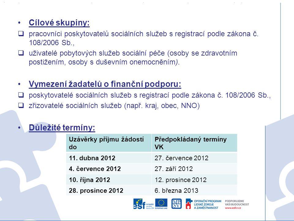Vymezení žadatelů o finanční podporu: