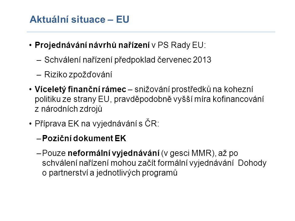 Aktuální situace – EU Projednávání návrhů nařízení v PS Rady EU: