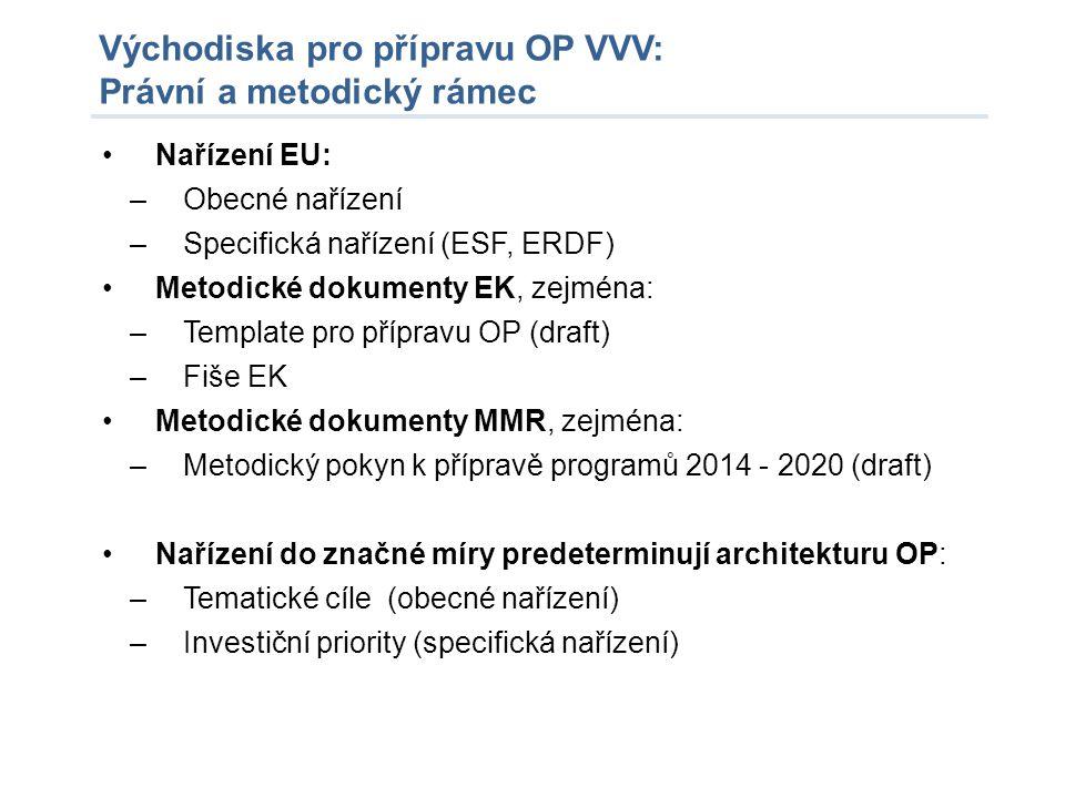 Východiska pro přípravu OP VVV: Právní a metodický rámec