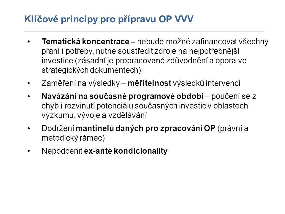 Klíčové principy pro přípravu OP VVV