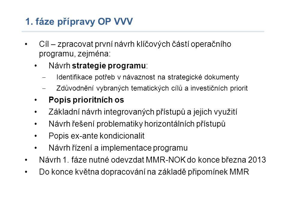 1. fáze přípravy OP VVV Cíl – zpracovat první návrh klíčových částí operačního programu, zejména: Návrh strategie programu: