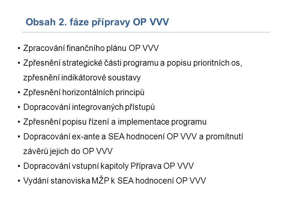 Obsah 2. fáze přípravy OP VVV