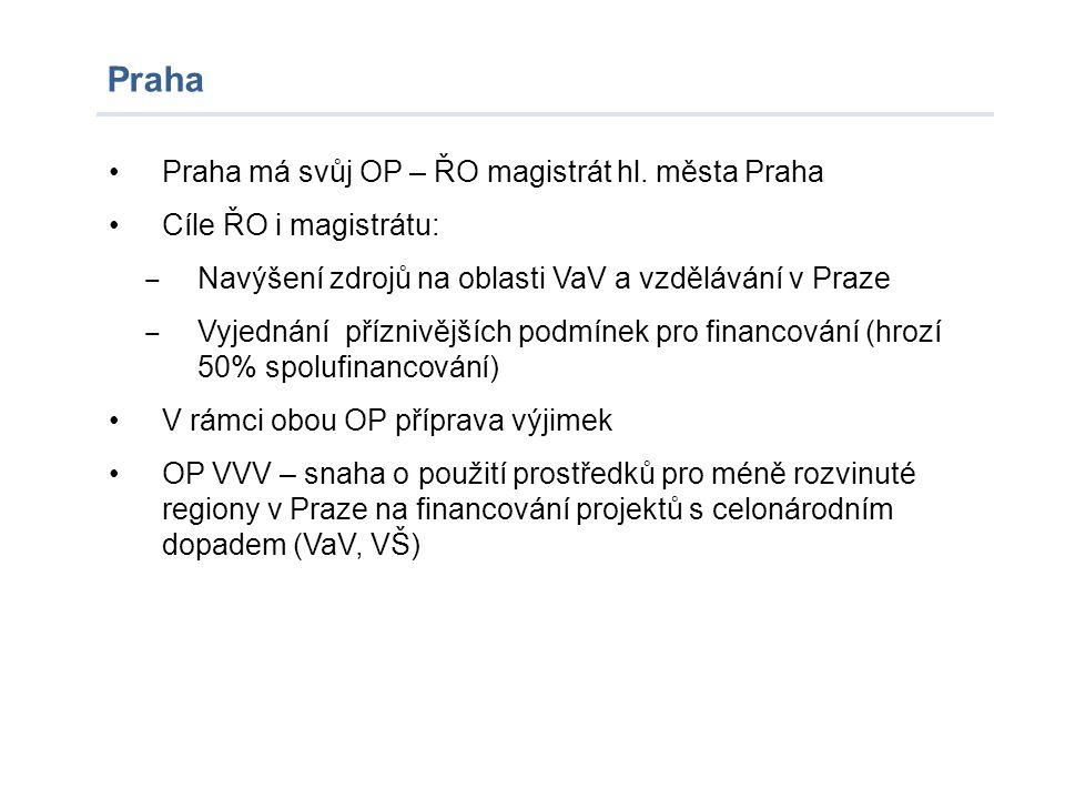 Praha Praha má svůj OP – ŘO magistrát hl. města Praha