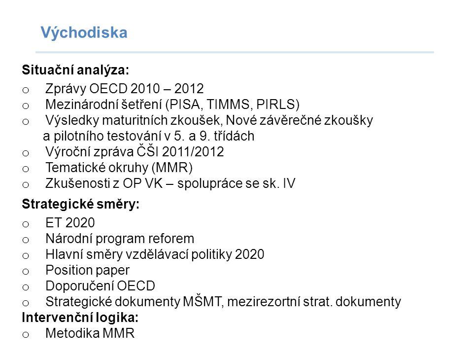 Východiska Situační analýza: Zprávy OECD 2010 – 2012