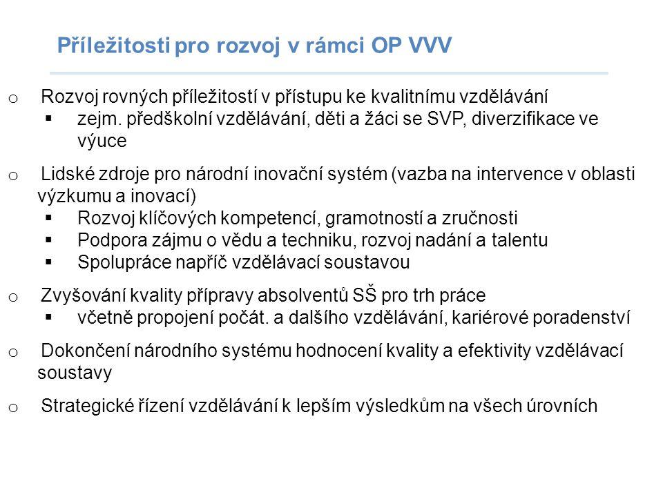 Příležitosti pro rozvoj v rámci OP VVV