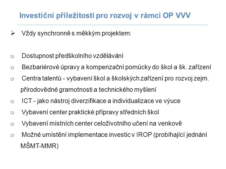 Investiční příležitosti pro rozvoj v rámci OP VVV