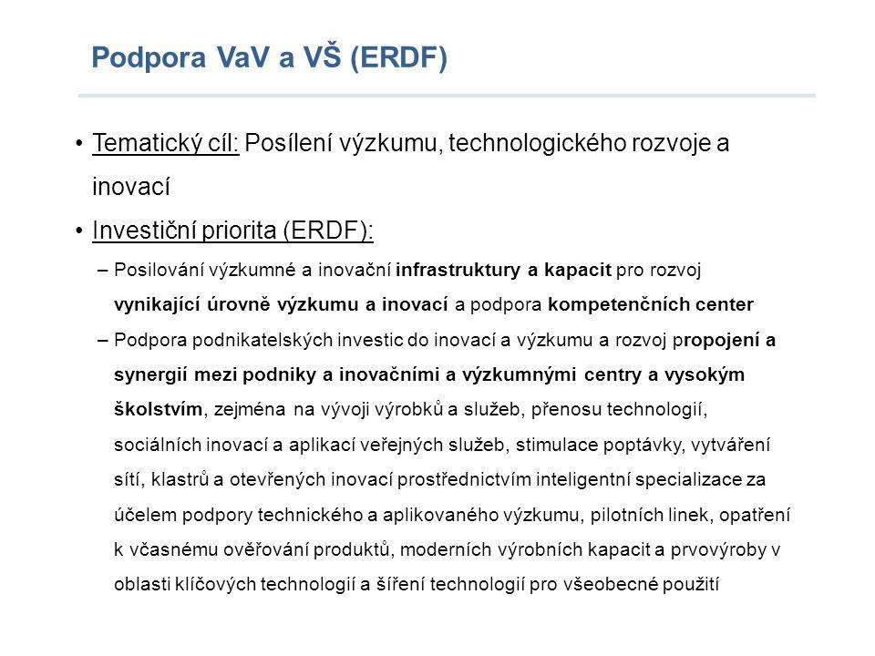 Podpora VaV a VŠ (ERDF) Tematický cíl: Posílení výzkumu, technologického rozvoje a inovací. Investiční priorita (ERDF):