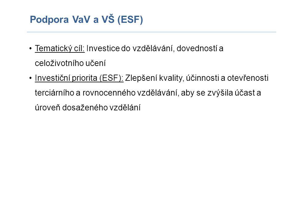 Podpora VaV a VŠ (ESF) Tematický cíl: Investice do vzdělávání, dovedností a celoživotního učení.