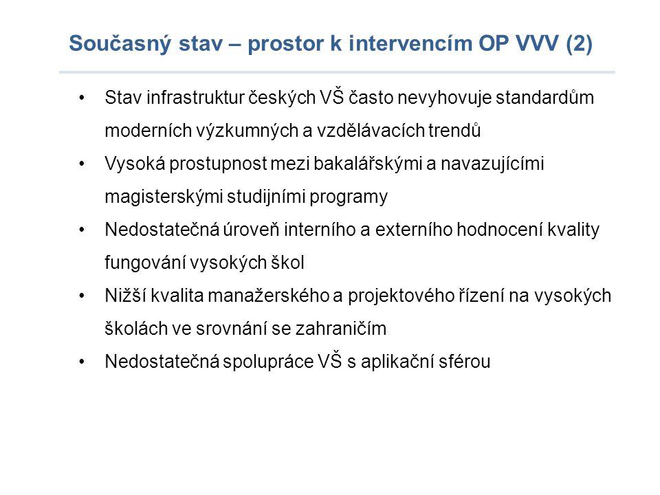 Současný stav – prostor k intervencím OP VVV (2)