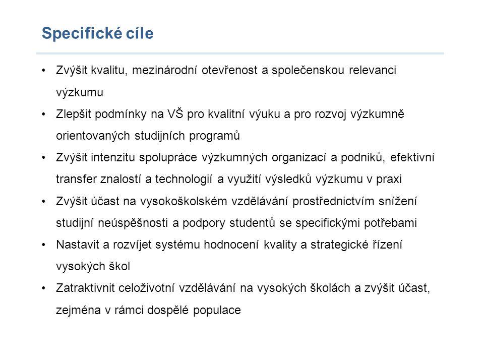 Specifické cíle Zvýšit kvalitu, mezinárodní otevřenost a společenskou relevanci výzkumu.