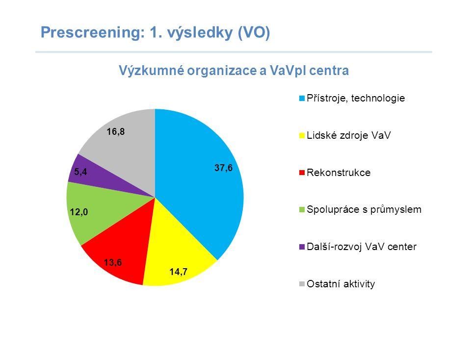 Prescreening: 1. výsledky (VO)