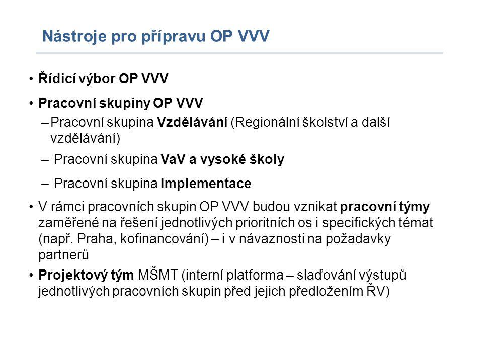 Nástroje pro přípravu OP VVV