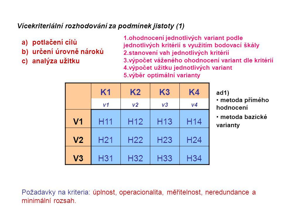 Vícekriteriální rozhodování za podmínek jistoty (1)