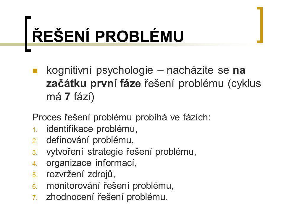 ŘEŠENÍ PROBLÉMU kognitivní psychologie – nacházíte se na začátku první fáze řešení problému (cyklus má 7 fází)