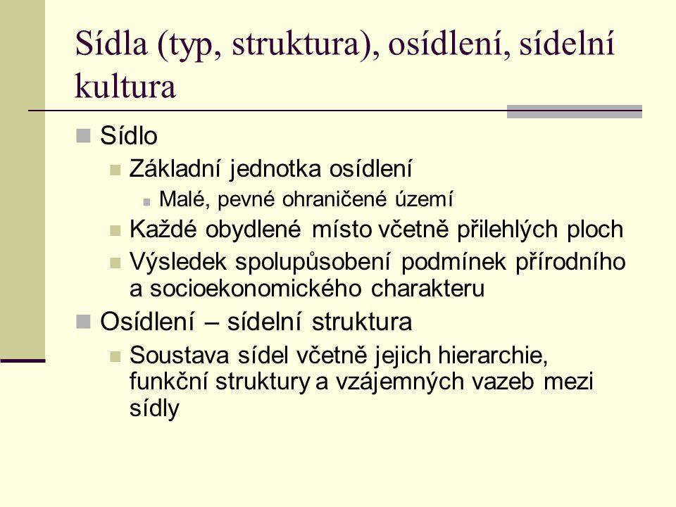 Sídla (typ, struktura), osídlení, sídelní kultura