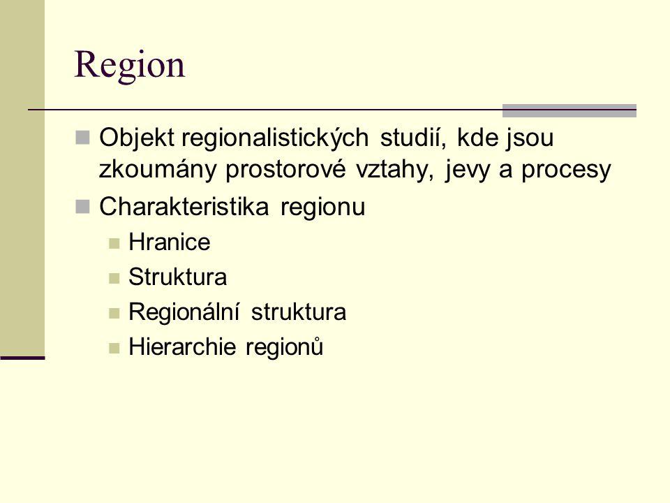 Region Objekt regionalistických studií, kde jsou zkoumány prostorové vztahy, jevy a procesy. Charakteristika regionu.