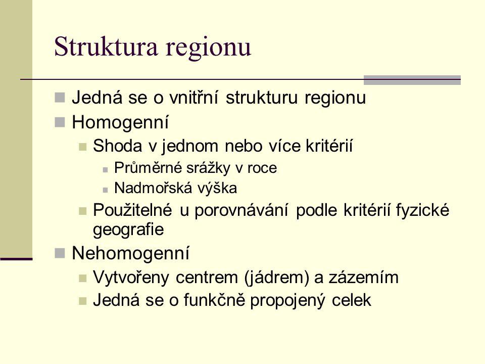 Struktura regionu Jedná se o vnitřní strukturu regionu Homogenní