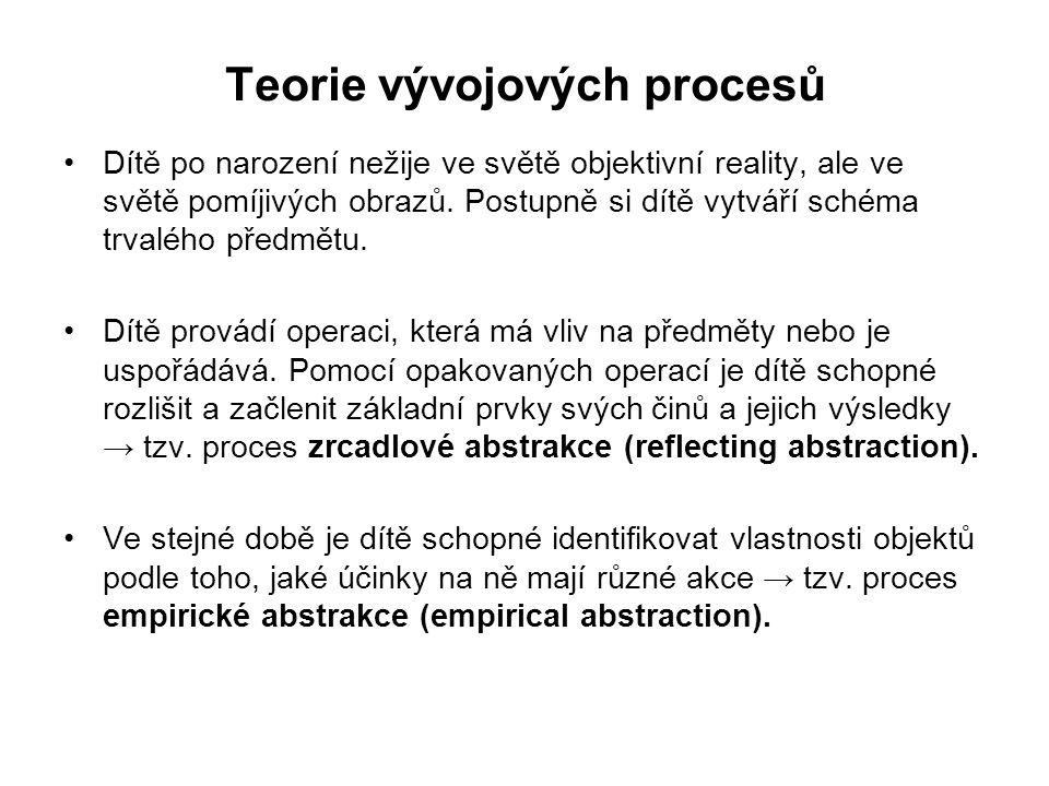 Teorie vývojových procesů