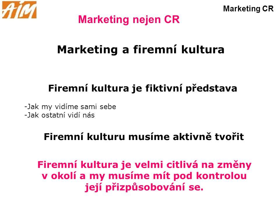 Marketing a firemní kultura