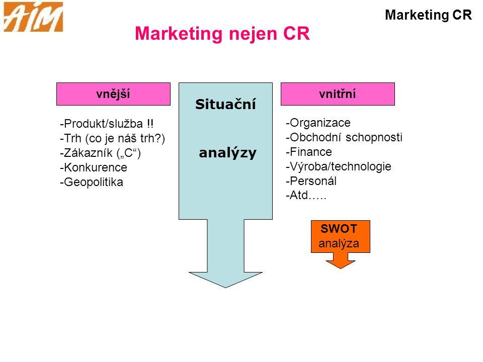 Marketing nejen CR Marketing CR Situační analýzy vnější vnitřní