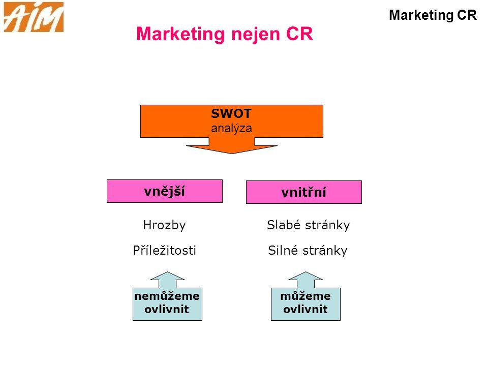 Marketing nejen CR Marketing CR SWOT analýza vnější vnitřní Hrozby