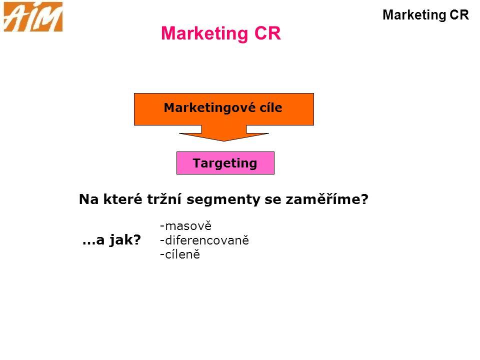 Marketing CR Marketing CR Na které tržní segmenty se zaměříme …a jak