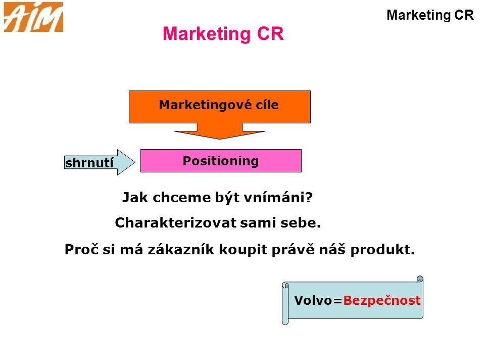 Marketing CR Marketing CR Jak chceme být vnímáni