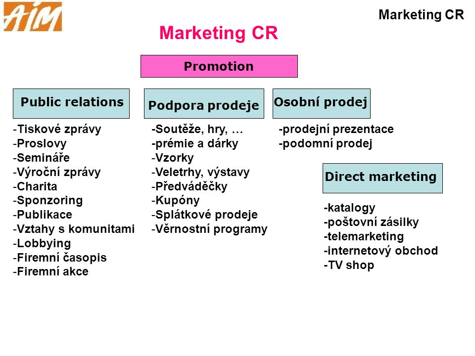 Marketing CR Marketing CR Promotion Public relations Osobní prodej