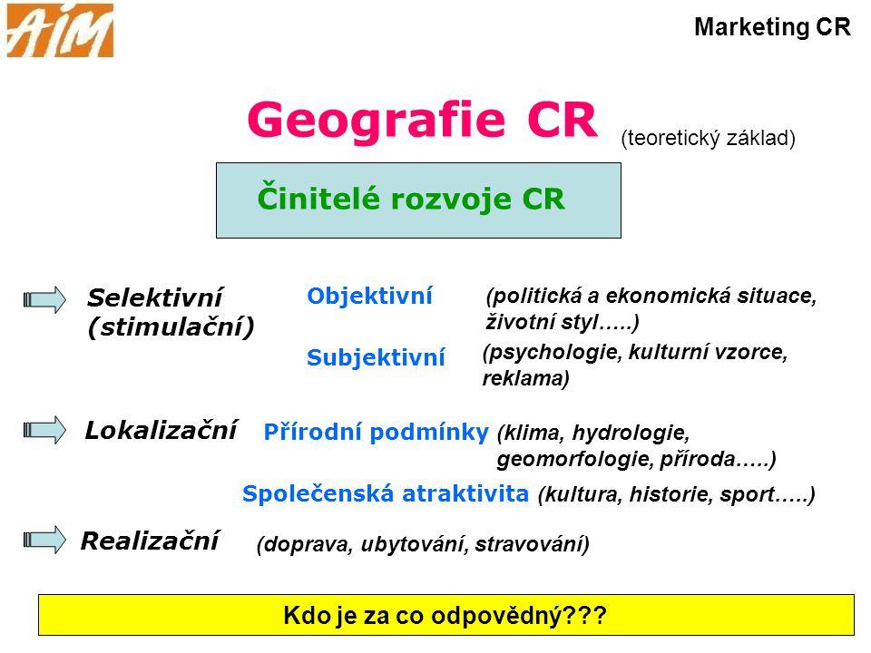 Geografie CR Činitelé rozvoje CR Marketing CR Selektivní (stimulační)