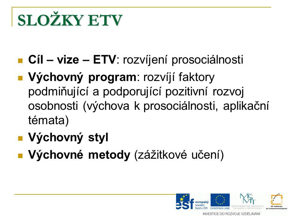 SLOŽKY ETV Cíl – vize – ETV: rozvíjení prosociálnosti