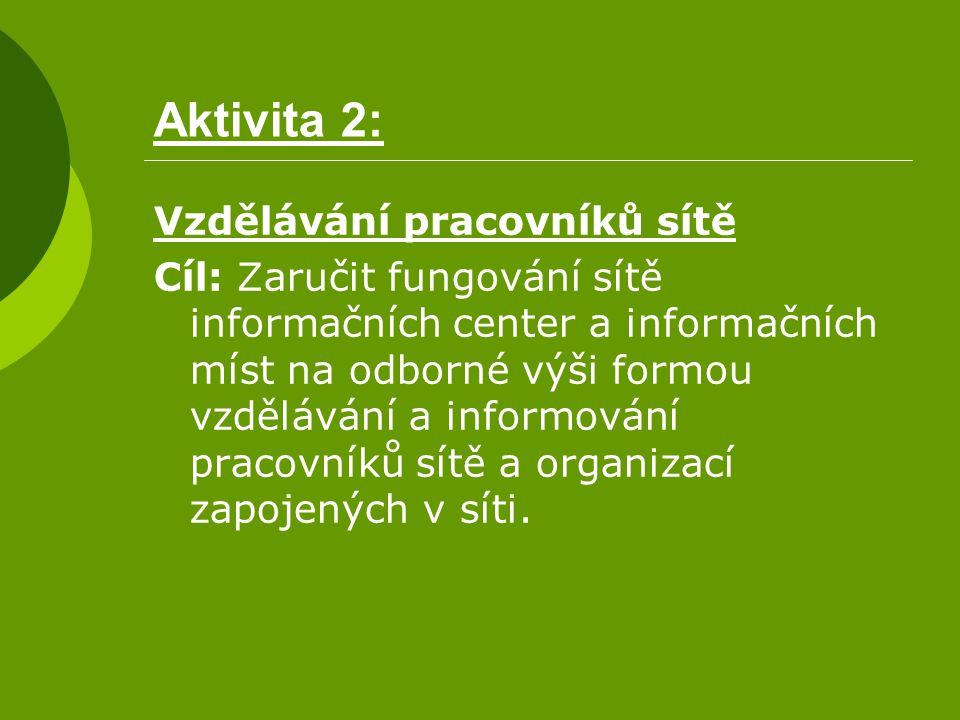 Aktivita 2: Vzdělávání pracovníků sítě