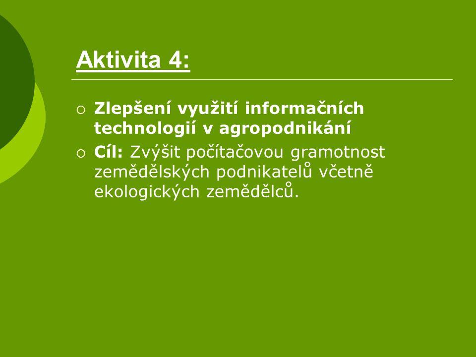 Aktivita 4: Zlepšení využití informačních technologií v agropodnikání