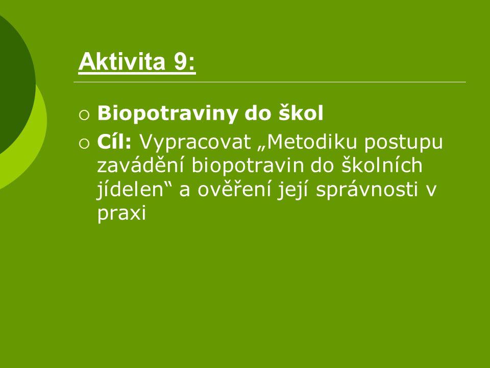 Aktivita 9: Biopotraviny do škol