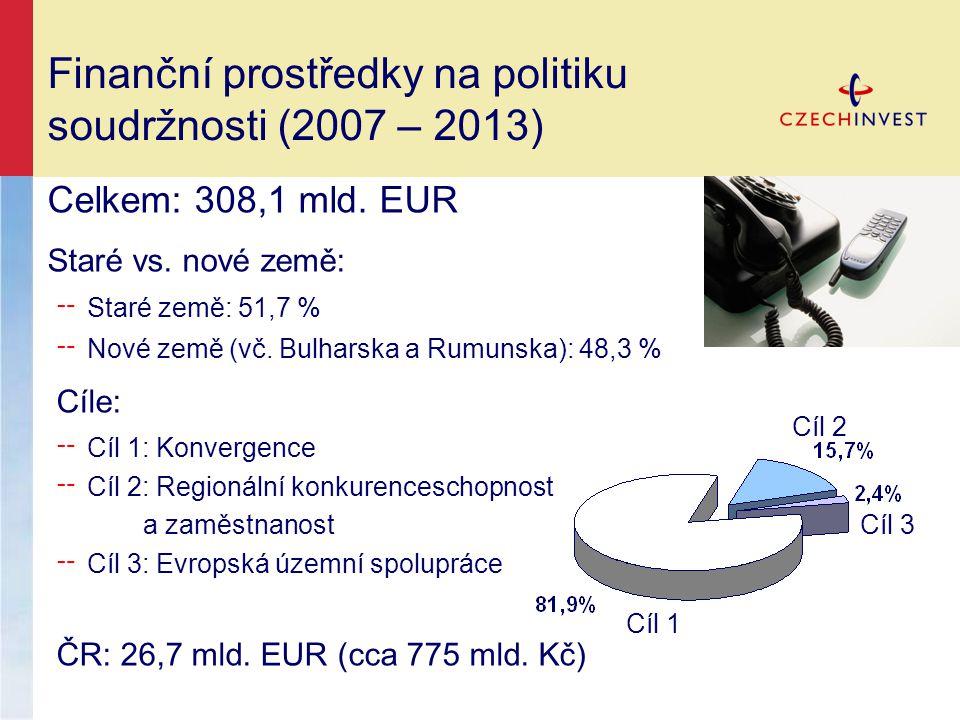 Finanční prostředky na politiku soudržnosti (2007 – 2013)