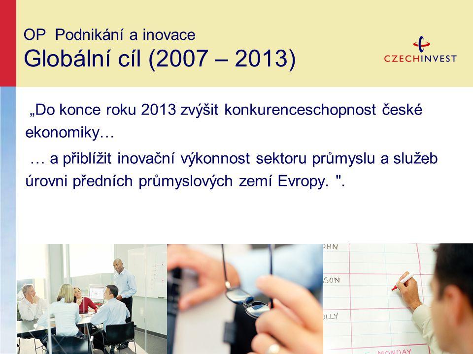 OP Podnikání a inovace Globální cíl (2007 – 2013)