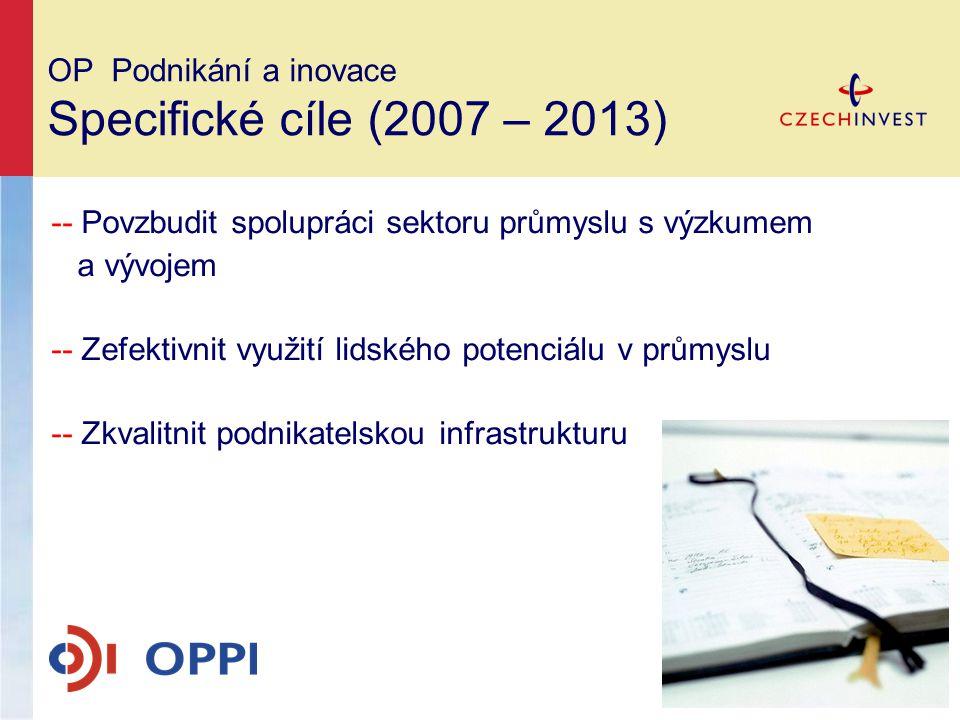 OP Podnikání a inovace Specifické cíle (2007 – 2013)