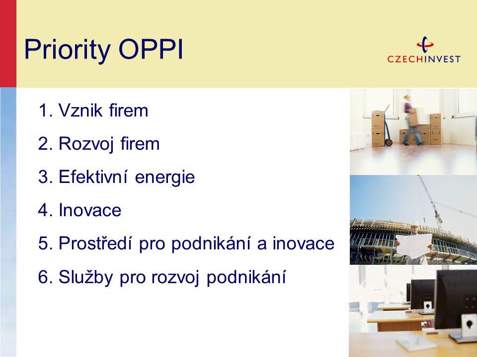 Priority OPPI 1. Vznik firem 2. Rozvoj firem 3. Efektivní energie