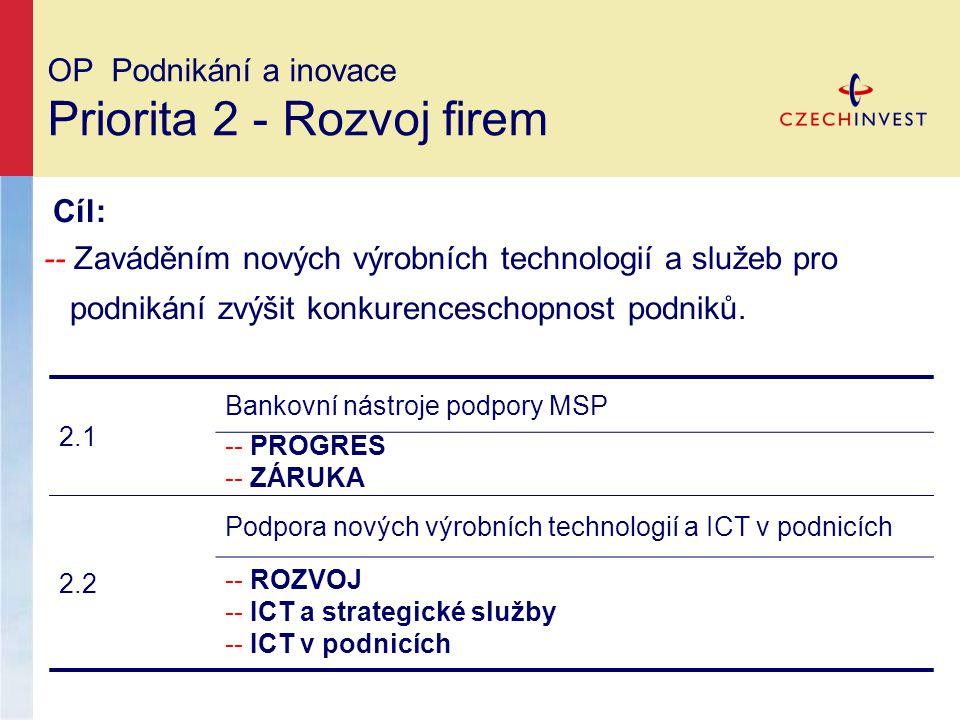 OP Podnikání a inovace Priorita 2 - Rozvoj firem