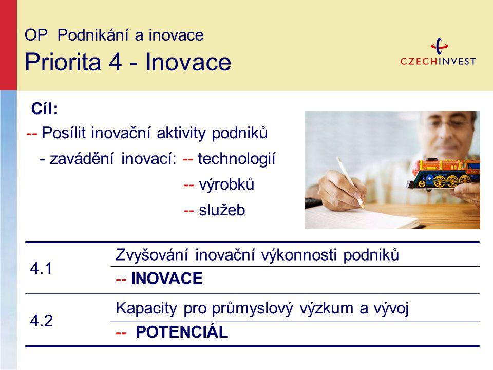 OP Podnikání a inovace Priorita 4 - Inovace