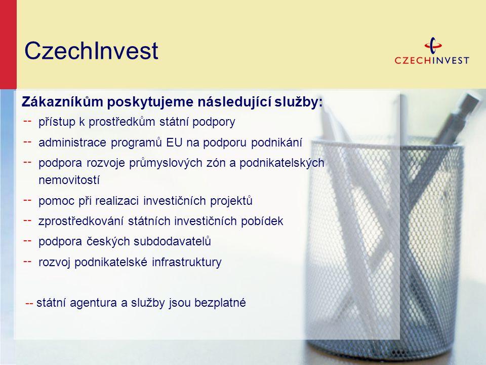 CzechInvest Zákazníkům poskytujeme následující služby: