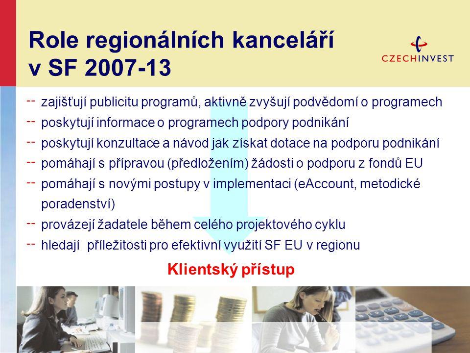 Role regionálních kanceláří v SF 2007-13